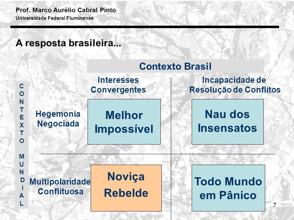Prof. Marco Aurélio Cabral Pinto Universidade Federal Fluminense 7 A resposta brasileira...