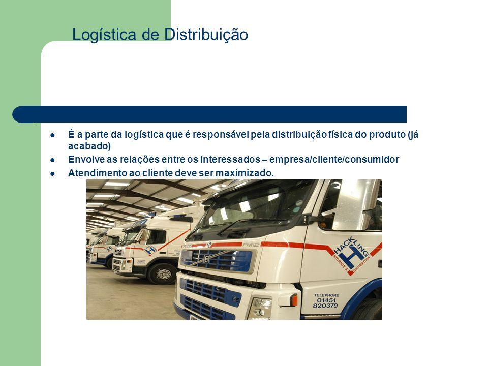 Logística de Distribuição É a parte da logística que é responsável pela distribuição física do produto (já acabado) Envolve as relações entre os inter
