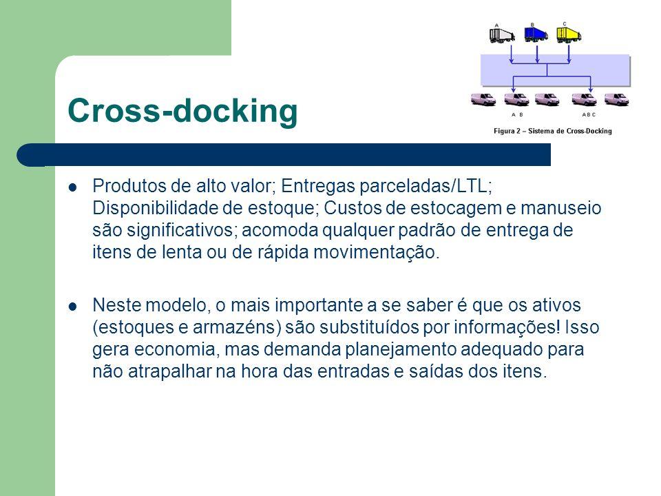 Cross-docking Produtos de alto valor; Entregas parceladas/LTL; Disponibilidade de estoque; Custos de estocagem e manuseio são significativos; acomoda