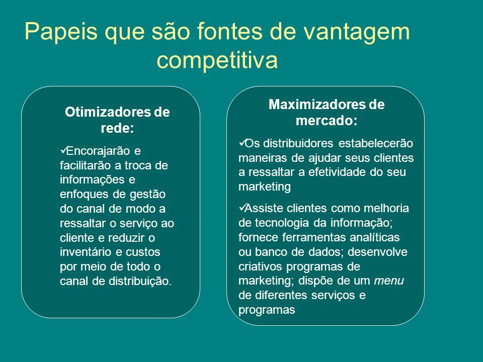 Papeis que são fontes de vantagem competitiva Otimizadores de rede: Encorajarão e facilitarão a troca de informações e enfoques de gestão do canal de