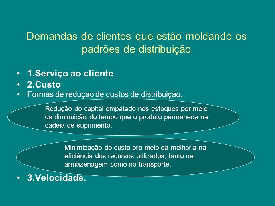 Demandas de clientes que estão moldando os padrões de distribuição 1.Serviço ao cliente 2.Custo Formas de redução de custos de distribuição: 3.Velocid