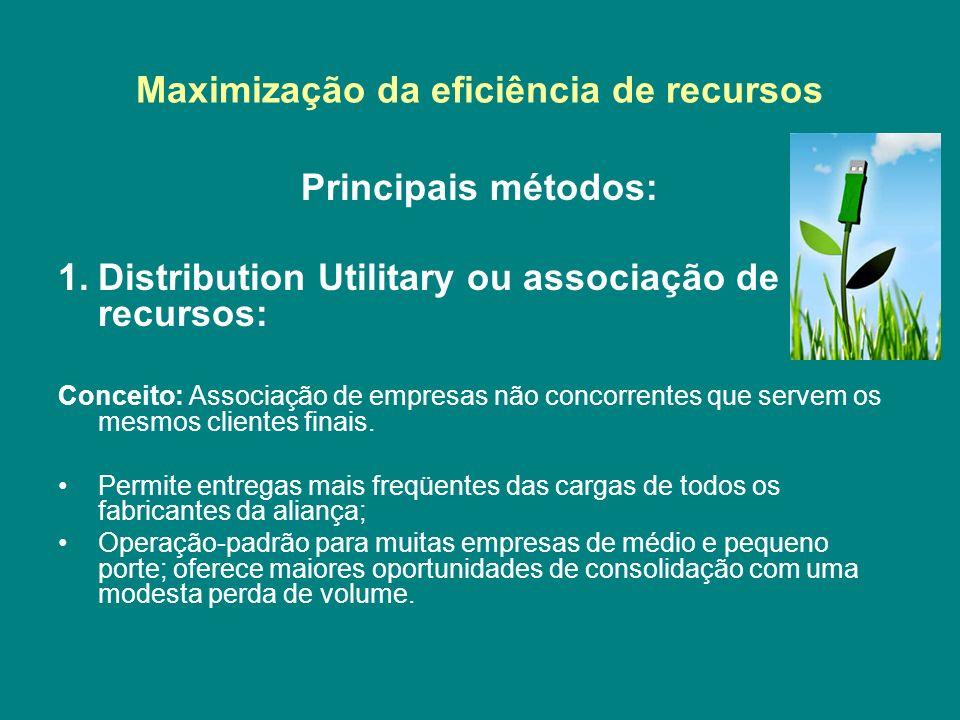 Maximização da eficiência de recursos Principais métodos: 1.Distribution Utilitary ou associação de recursos: Conceito: Associação de empresas não con