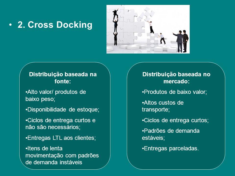 2. Cross Docking Distribuição baseada na fonte: Alto valor/ produtos de baixo peso; Disponibilidade de estoque; Ciclos de entrega curtos e não são nec