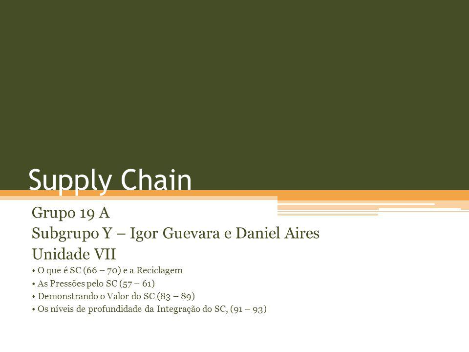 Supply Chain Grupo 19 A Subgrupo Y – Igor Guevara e Daniel Aires Unidade VII O que é SC (66 – 70) e a Reciclagem As Pressões pelo SC (57 – 61) Demonst