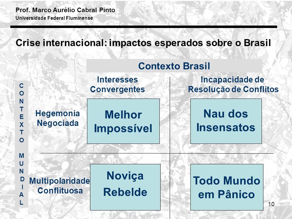 Prof. Marco Aurélio Cabral Pinto Universidade Federal Fluminense 10 Crise internacional: impactos esperados sobre o Brasil Contexto Brasil Interesses