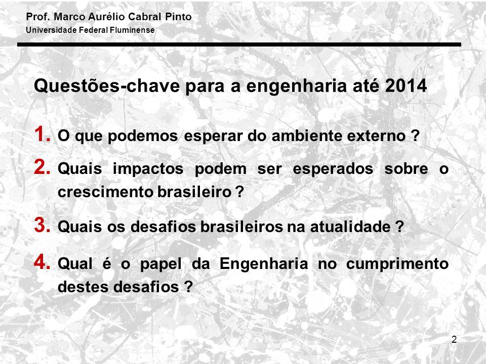 Prof. Marco Aurélio Cabral Pinto Universidade Federal Fluminense 2 Questões-chave para a engenharia até 2014 1. O que podemos esperar do ambiente exte