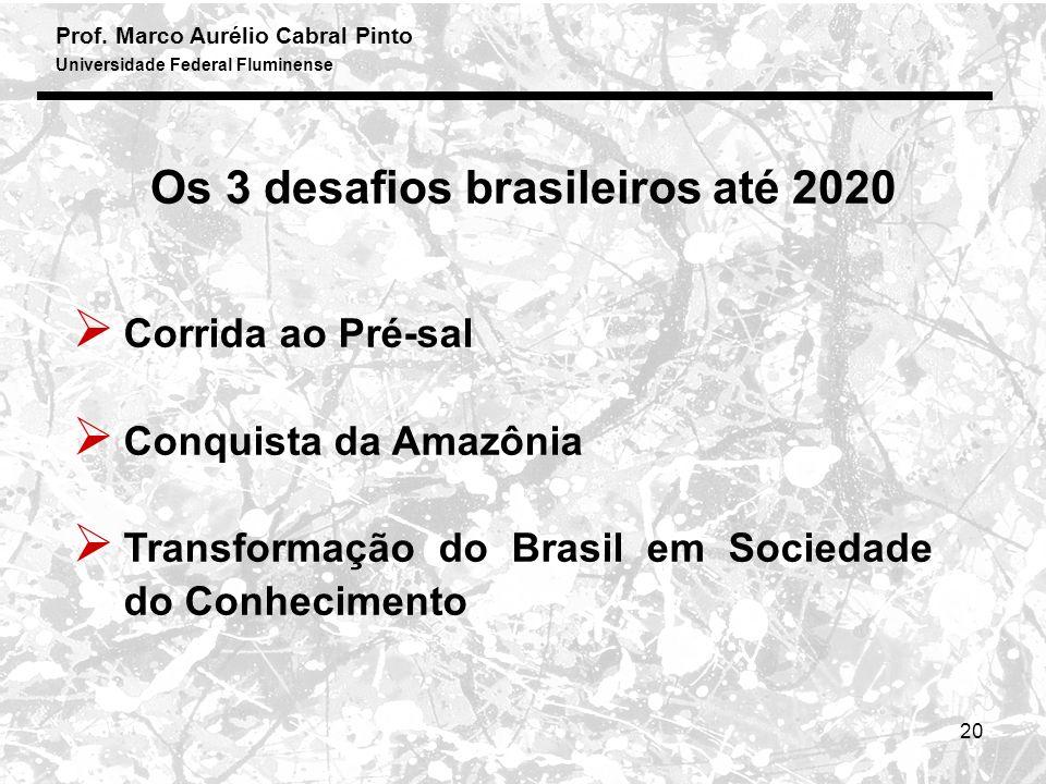 Prof. Marco Aurélio Cabral Pinto Universidade Federal Fluminense 20 Os 3 desafios brasileiros até 2020 Corrida ao Pré-sal Conquista da Amazônia Transf