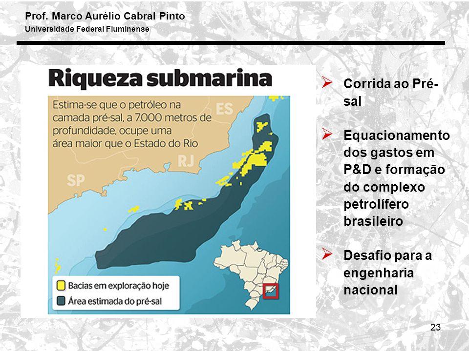 Prof. Marco Aurélio Cabral Pinto Universidade Federal Fluminense 23 Corrida ao Pré- sal Equacionamento dos gastos em P&D e formação do complexo petrol
