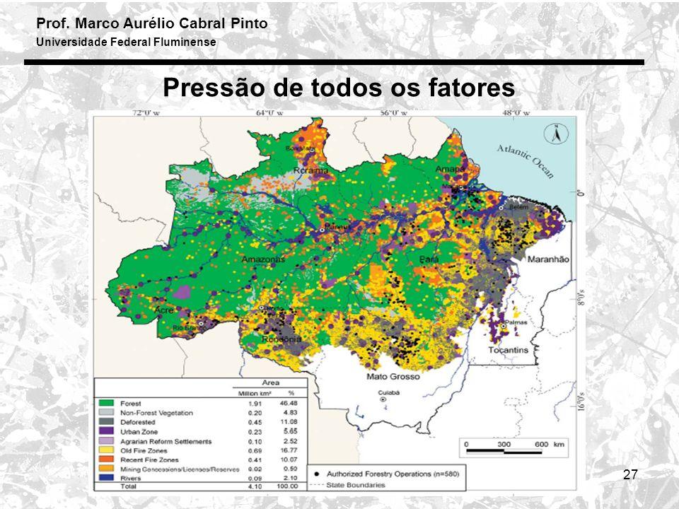 Prof. Marco Aurélio Cabral Pinto Universidade Federal Fluminense 27 Pressão de todos os fatores