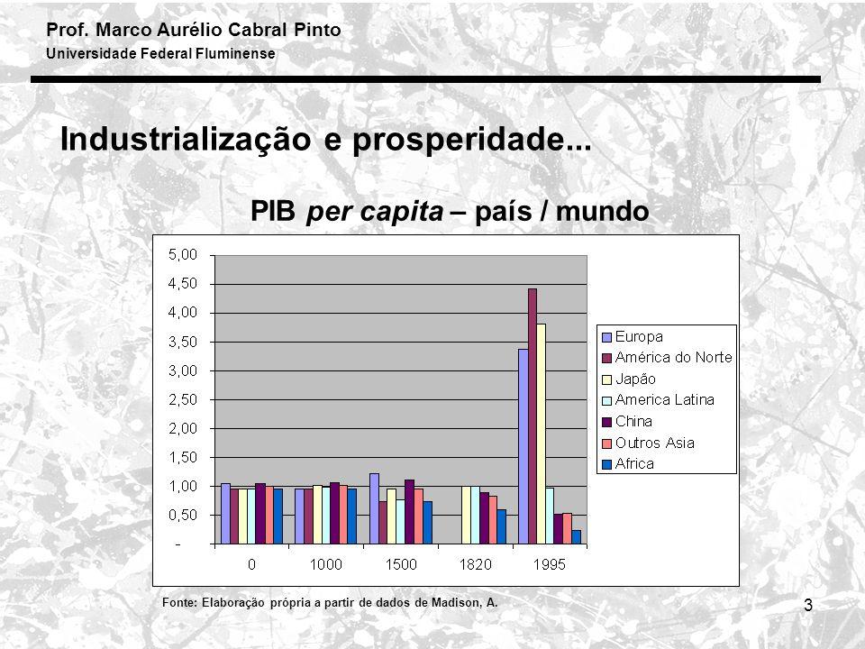 Prof. Marco Aurélio Cabral Pinto Universidade Federal Fluminense 3 Industrialização e prosperidade... Fonte: Elaboração própria a partir de dados de M