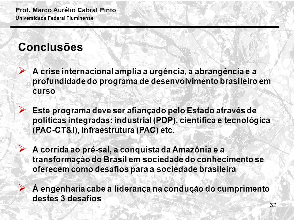 Prof. Marco Aurélio Cabral Pinto Universidade Federal Fluminense 32 Conclusões A crise internacional amplia a urgência, a abrangência e a profundidade