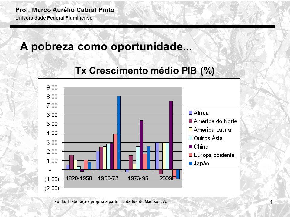 Prof. Marco Aurélio Cabral Pinto Universidade Federal Fluminense 4 A pobreza como oportunidade... Fonte: Elaboração própria a partir de dados de Madis