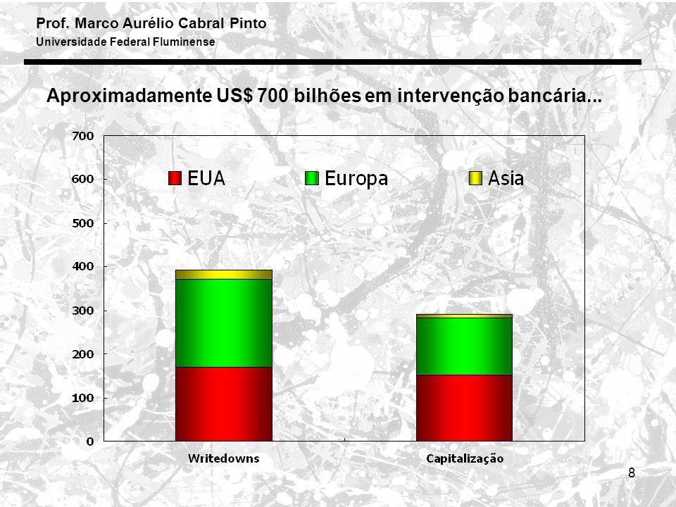 Prof. Marco Aurélio Cabral Pinto Universidade Federal Fluminense 8 Aproximadamente US$ 700 bilhões em intervenção bancária...
