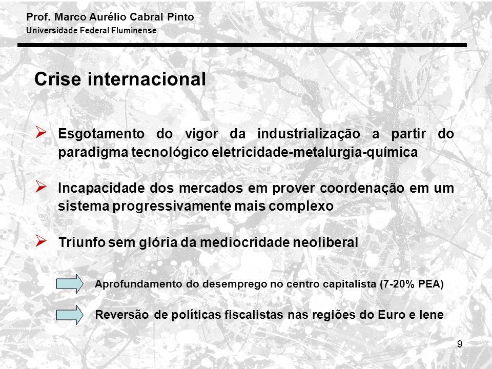 Prof. Marco Aurélio Cabral Pinto Universidade Federal Fluminense 9 Crise internacional Esgotamento do vigor da industrialização a partir do paradigma