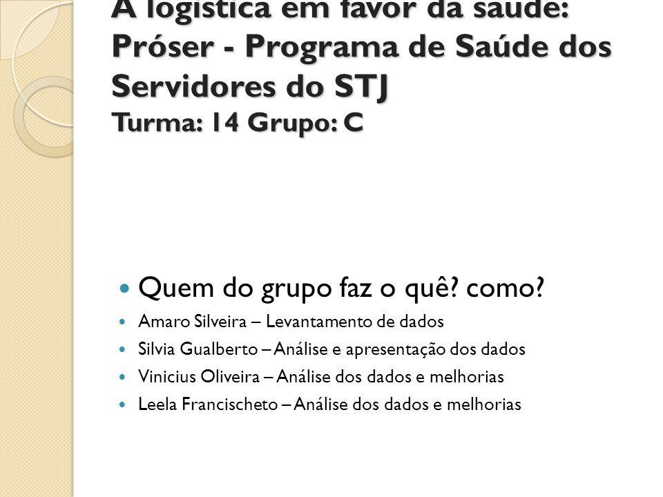A logistica em favor da saude: Próser - Programa de Saúde dos Servidores do STJ Turma: 14 Grupo: C Quem do grupo faz o quê? como? Amaro Silveira – Lev