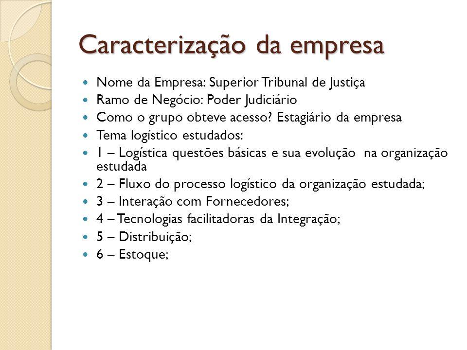 Caracterização da empresa Nome da Empresa: Superior Tribunal de Justiça Ramo de Negócio: Poder Judiciário Como o grupo obteve acesso? Estagiário da em