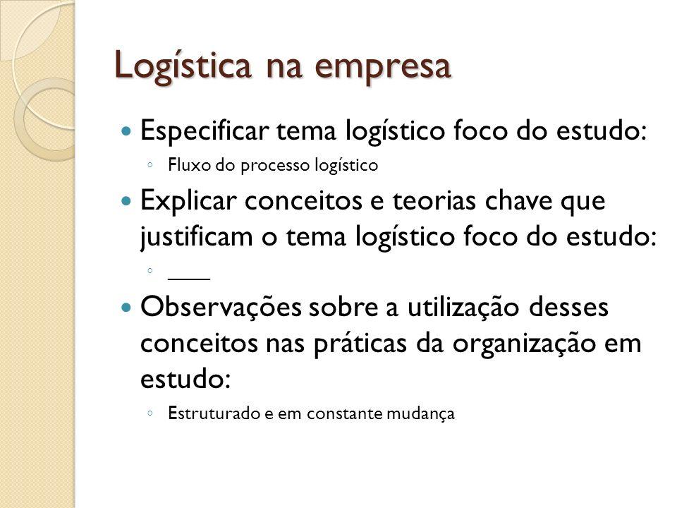 Logística na empresa Especificar tema logístico foco do estudo: Fluxo do processo logístico Explicar conceitos e teorias chave que justificam o tema l