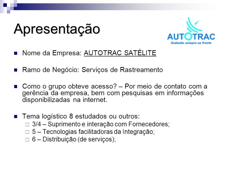 Apresentação Nome da Empresa: AUTOTRAC SATÉLITE Ramo de Negócio: Serviços de Rastreamento Como o grupo obteve acesso.