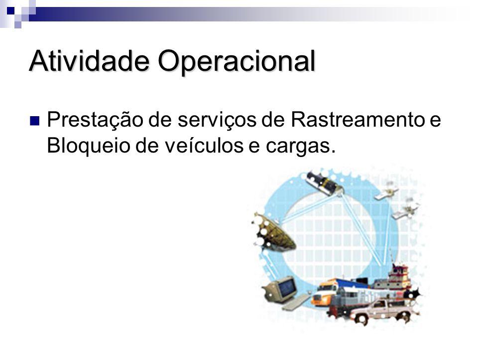 Atividade Operacional Prestação de serviços de Rastreamento e Bloqueio de veículos e cargas.