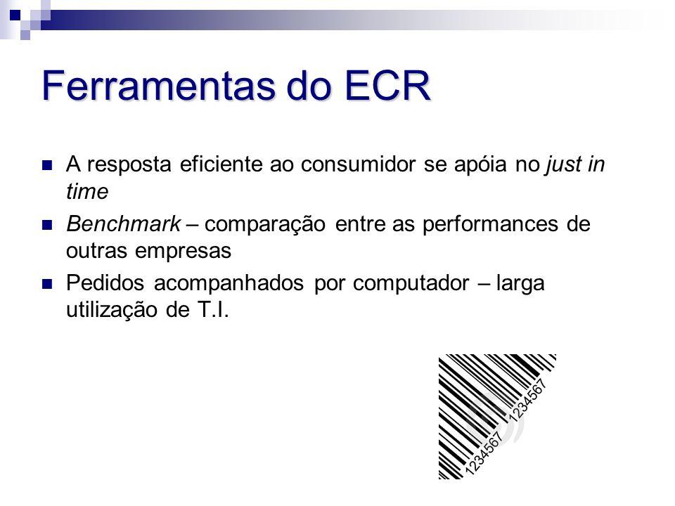 Ferramentas do ECR A resposta eficiente ao consumidor se apóia no just in time Benchmark – comparação entre as performances de outras empresas Pedidos