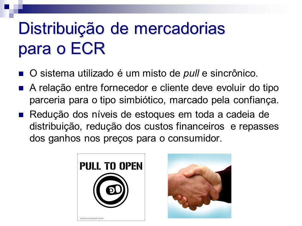 Distribuição de mercadorias para o ECR O sistema utilizado é um misto de pull e sincrônico. A relação entre fornecedor e cliente deve evoluir do tipo