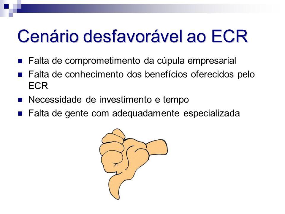 Cenário desfavorável ao ECR Falta de comprometimento da cúpula empresarial Falta de conhecimento dos benefícios oferecidos pelo ECR Necessidade de inv