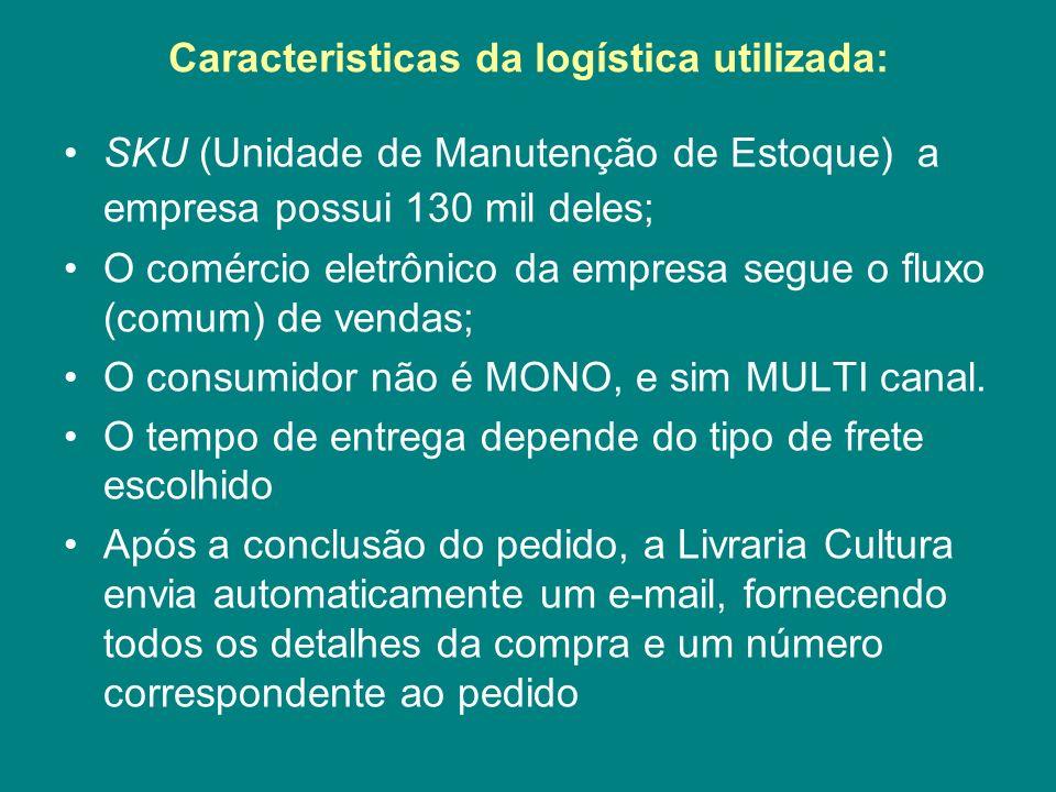 Caracteristicas da logística utilizada: SKU (Unidade de Manutenção de Estoque) a empresa possui 130 mil deles; O comércio eletrônico da empresa segue