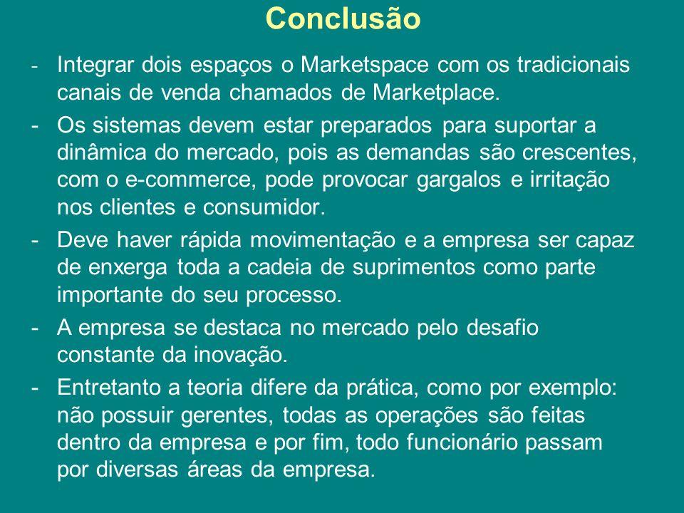 Conclusão - Integrar dois espaços o Marketspace com os tradicionais canais de venda chamados de Marketplace. -Os sistemas devem estar preparados para