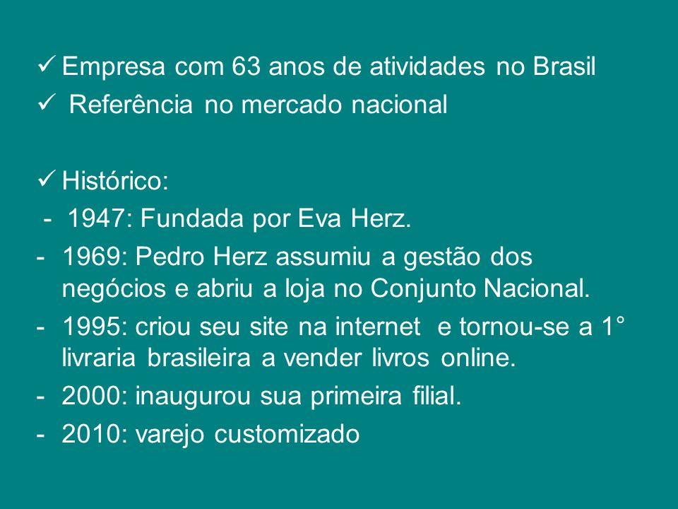 Empresa com 63 anos de atividades no Brasil Referência no mercado nacional Histórico: - 1947: Fundada por Eva Herz. -1969: Pedro Herz assumiu a gestão