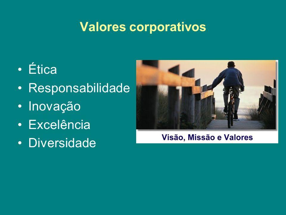 Produtos e Serviços -Livros -CDs -DVDs -E-books -Revista Cultura -Livro - Presente