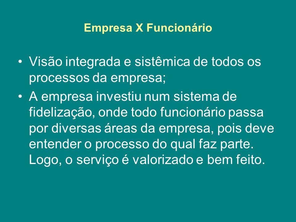 Empresa X Funcionário Visão integrada e sistêmica de todos os processos da empresa; A empresa investiu num sistema de fidelização, onde todo funcionár