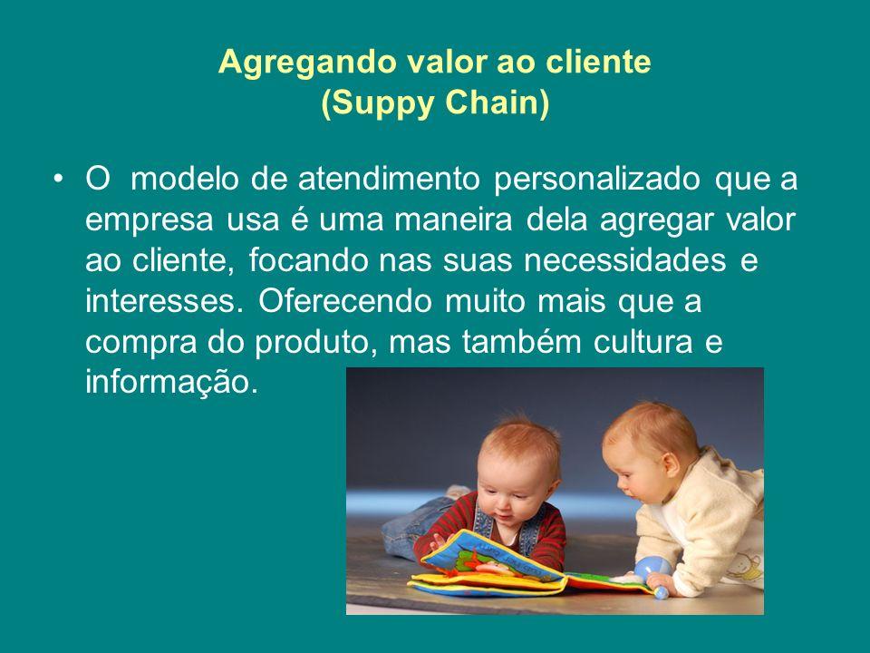 Agregando valor ao cliente (Suppy Chain) O modelo de atendimento personalizado que a empresa usa é uma maneira dela agregar valor ao cliente, focando