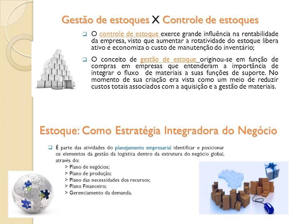 Gestão de estoques X Controle de estoques O controle de estoque exerce grande influência na rentabilidade da empresa, visto que aumentar a rotatividad