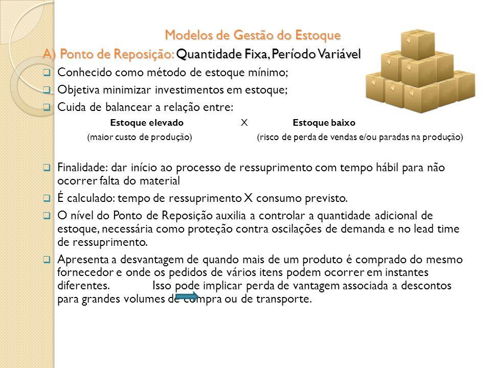 Modelos de Gestão do Estoque A) Ponto de Reposição: Quantidade Fixa, Período Variável Conhecido como método de estoque mínimo; Objetiva minimizar inve
