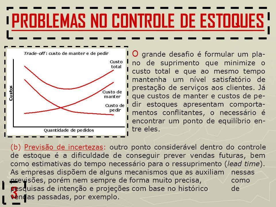 3 PROBLEMAS NO CONTROLE DE ESTOQUES (b) Previsão de incertezas: outro ponto considerável dentro do controle de estoque é a dificuldade de conseguir pr