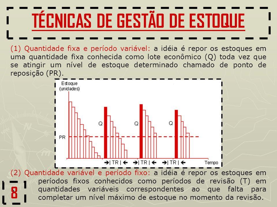 8 TÉCNICAS DE GESTÃO DE ESTOQUE (1) Quantidade fixa e período variável: a idéia é repor os estoques em uma quantidade fixa conhecida como lote econômi