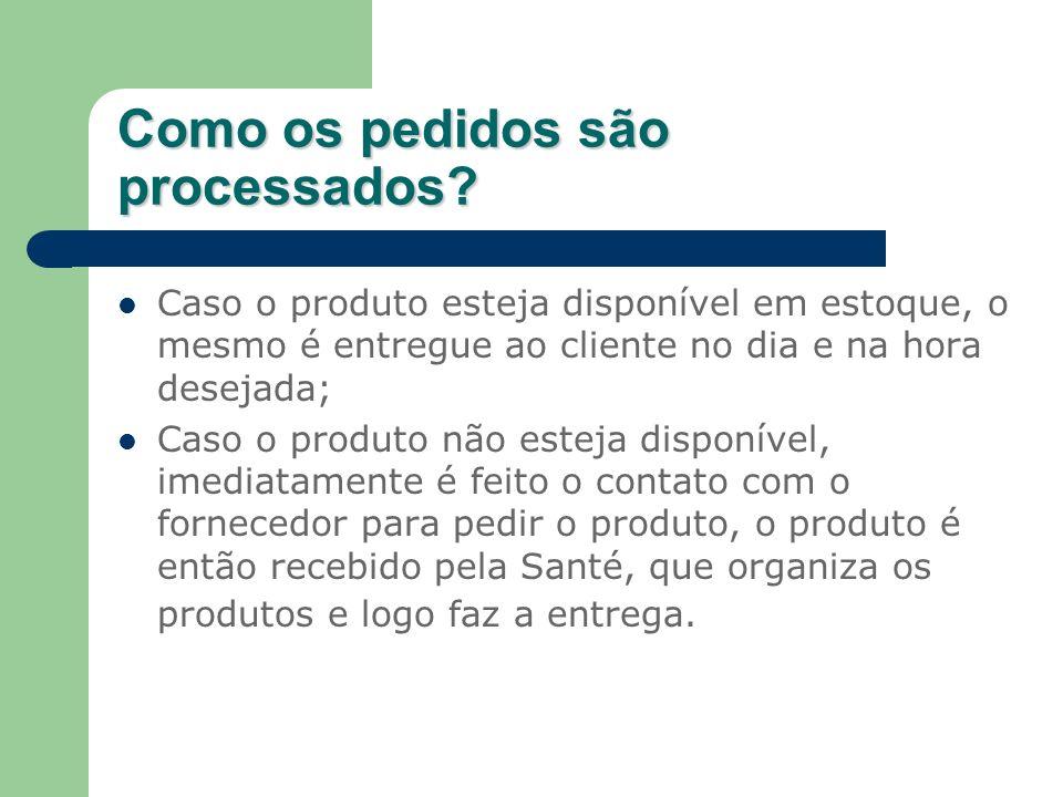 Como os pedidos são processados? Caso o produto esteja disponível em estoque, o mesmo é entregue ao cliente no dia e na hora desejada; Caso o produto