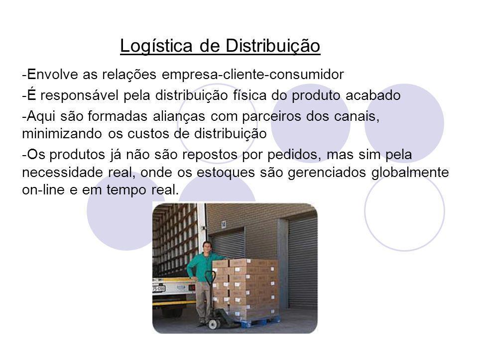 Logística de Distribuição -Envolve as relações empresa-cliente-consumidor -É responsável pela distribuição física do produto acabado -Aqui são formada
