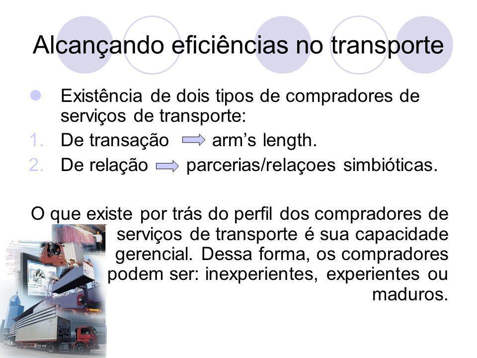 Alcançando eficiências no transporte Existência de dois tipos de compradores de serviços de transporte: 1.De transação arms length. 2.De relação parce