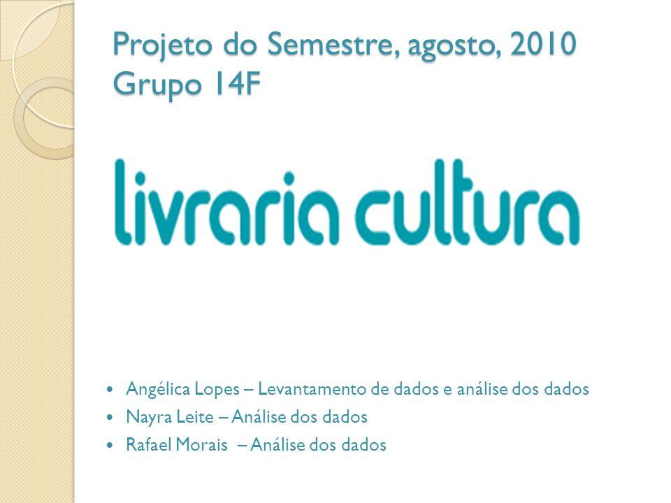 Projeto do Semestre, agosto, 2010 Grupo 14F Angélica Lopes – Levantamento de dados e análise dos dados Nayra Leite – Análise dos dados Rafael Morais –