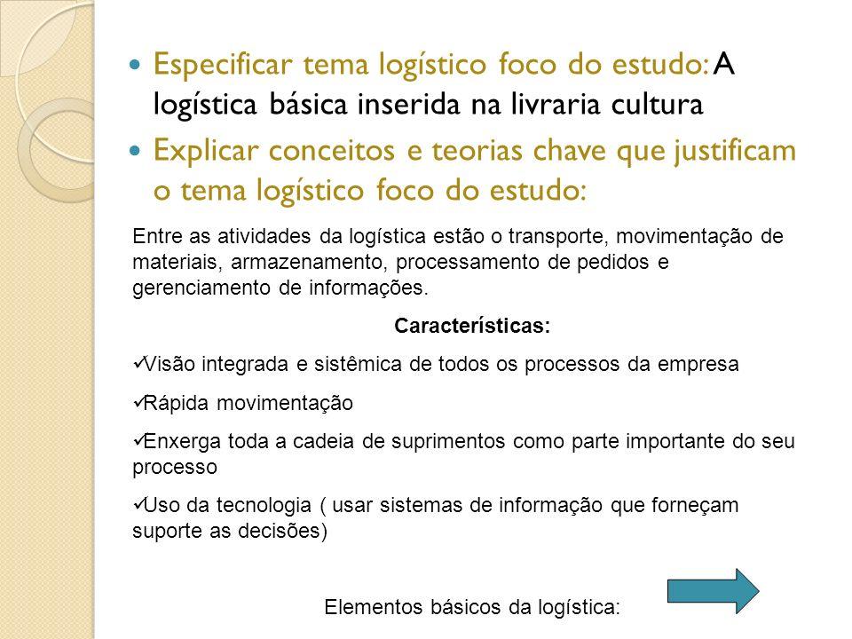 Especificar tema logístico foco do estudo: A logística básica inserida na livraria cultura Explicar conceitos e teorias chave que justificam o tema lo