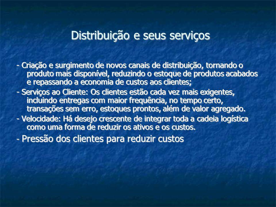 Distribuição e seus serviços Distribuição e seus serviços - Criação e surgimento de novos canais de distribuição, tornando o produto mais disponível,