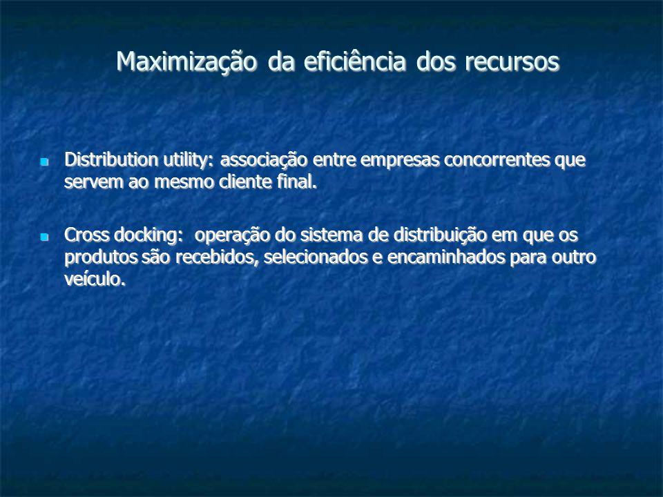 Maximização da eficiência dos recursos Maximização da eficiência dos recursos Distribution utility: associação entre empresas concorrentes que servem