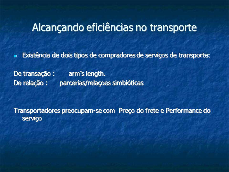 Alcançando eficiências no transporte Existência de dois tipos de compradores de serviços de transporte: Existência de dois tipos de compradores de ser