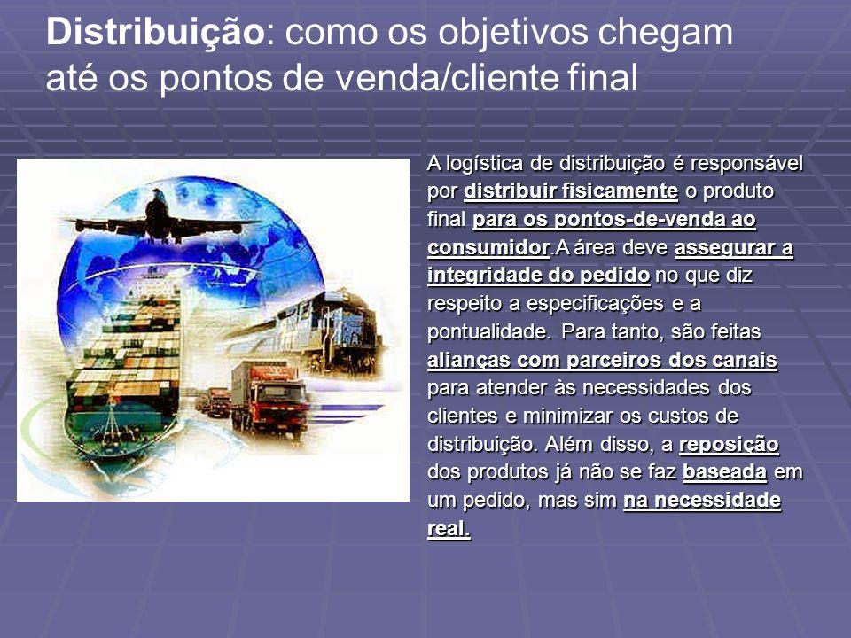 Distribuição: como os objetivos chegam até os pontos de venda/cliente final A logística de distribuição é responsável por distribuir fisicamente o pro