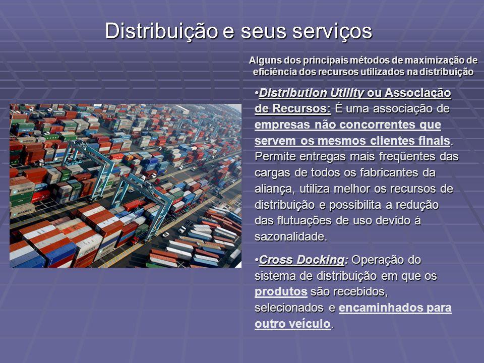 Distribuição e seus serviços Alguns dos principais métodos de maximização de eficiência dos recursos utilizados na distribuição Distribution Utility o