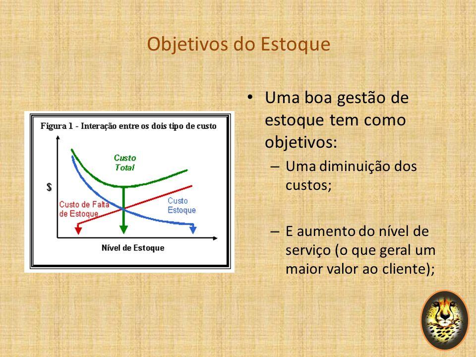 Objetivos do Estoque Uma boa gestão de estoque tem como objetivos: – Uma diminuição dos custos; – E aumento do nível de serviço (o que geral um maior