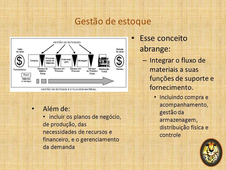 Gestão de estoque Esse conceito abrange: – Integrar o fluxo de materiais a suas funções de suporte e fornecimento. Incluindo compra e acompanhamento,
