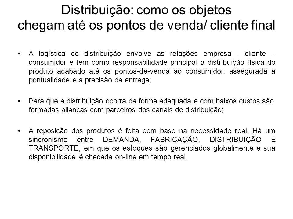 Distribuição: como os objetos chegam até os pontos de venda/ cliente final A logística de distribuição envolve as relações empresa - cliente – consumi