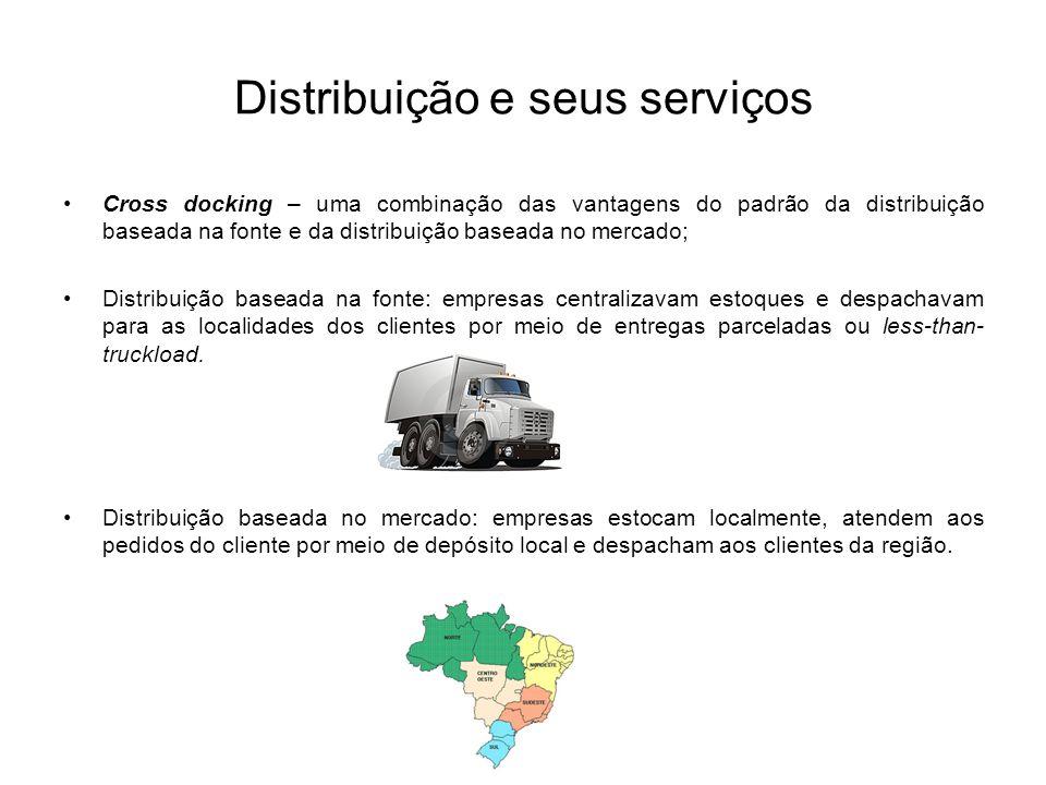 Distribuição e seus serviços Cross docking – uma combinação das vantagens do padrão da distribuição baseada na fonte e da distribuição baseada no merc